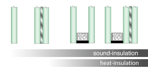sound-insulation-glass